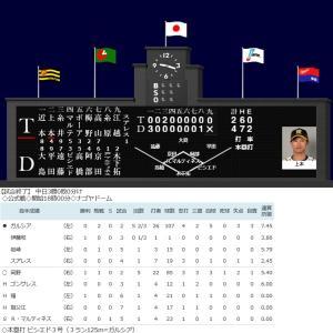 阪神開幕12戦目10敗 02年横浜以来のワースト…ガルシアまた被弾、古巣4番ビシエドに3ラン…