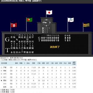藤浪8回4失点で降板、岡本に2点打…今季初勝利またもお預け…持ち味生かした近本&熊谷の足攻!