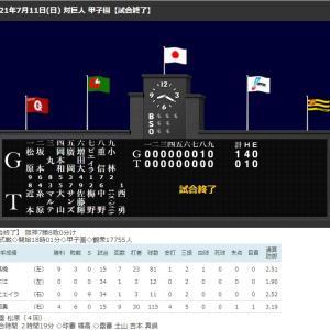 阪神13年ぶり首位ターンまたお預け…西勇輝115球1失点完投も報われず、100勝後半戦へ持ち越し