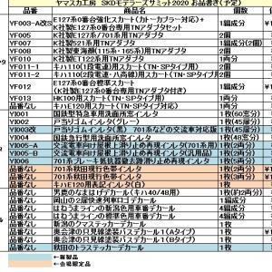 【告知】2/1~2(土日)SKDモデラーズサミット2020に出店いたします