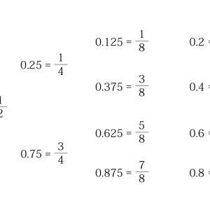第26回 分数の計算④~四則混合計算・逆算~(5年生)