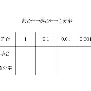 第36回 割合Ⅱ─割合からの逆算(5年生)