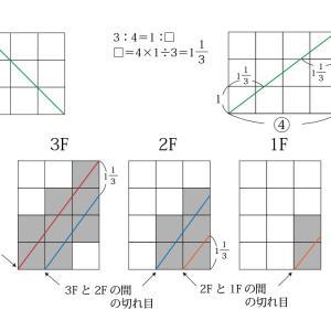 第37回 立体図形Ⅰ─体積と表面積/比の利用(6年生)