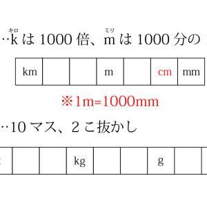 単位換算のコツ(長さ・重さ・面積)