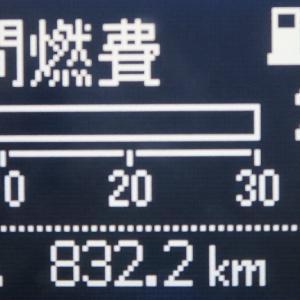 9月から11月までの燃費