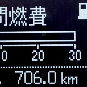 7、8月の燃費