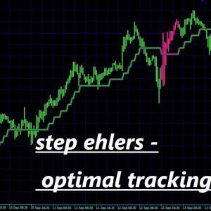 Step系のインジケーター サインとMTFも付いていてチャートも見やすい step ehlers - optimal tracking filter