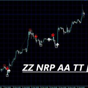 【リペイントなし】Zigzagのある意味リペイントなしなインジケーター ZZ NRP AA TT [x3]