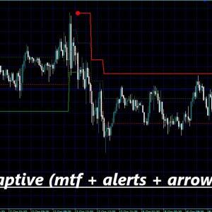 レンコチャートのような2分足や10分足、2時間足など特殊なチャートにも対応したインジケーター renko adaptive (mtf + alerts + arrows)