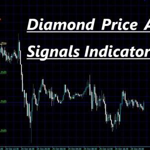 トレンドが出やすい時間帯に威力を発揮しそうなプライスアクションをもとにしたサインインジケーター Diamond_Price_Action_Signals Indicator