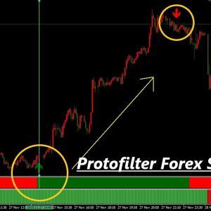 シンプルでわかりやすいトレードシステム デフォルトが見ずらいので見やすくしてみた Protofilter Forex Strategy