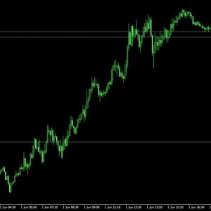 簡易的に現在の相場状況を見極めることができる「Buy_Sell_Signal」