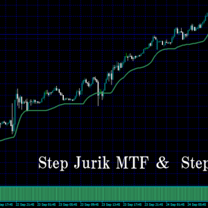 【Step Jurik MTF & Step Jurik histo】パラメーターのHigh LowとATRScalingを比較してみた