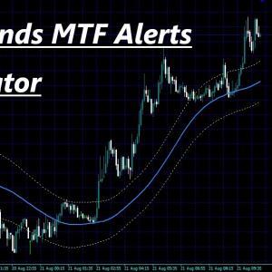 ブレイクアウトを狙う時やバンドタッチで決済の時に役立ちそうなインジケーター T3 Bands MTF Alerts Indicator