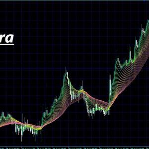 相場状況が把握できずパニックにならないためにも移動平均線を束ねてみる Taotra