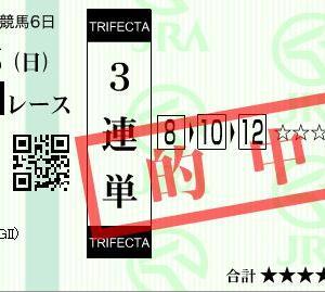 ■万馬券キタ━━ヽ(☆∀☆ )ノ━━!!! 2019-4