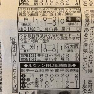 柏vs湘南@三協フロンテア柏スタジアム