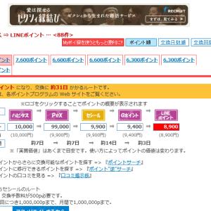 LINEポイントもポイントサイトから移行できちゃいます(*^▽^*)