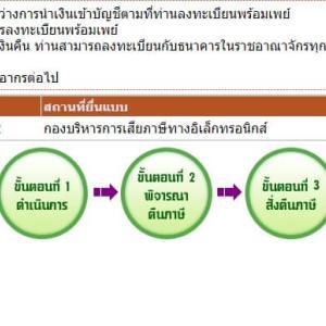 タイの所得税還付金の受け取り方【2019年最新版】