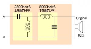 蘇れ!SS-2250M(インピーダンス整合の其の四)