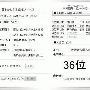 天鳳「夢をかなえる麻雀ノート杯」順位3,1,4,3,4,2位。連続5戦のスコア-32で暫定36位。R2000以上は強敵