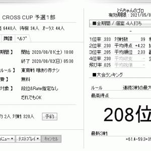 天鳳、「CROSS CUP」予選1部。141の+37.8で暫定208位。苦しい戦い。#天鳳 #CROSS CUP