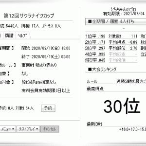 天鳳、「サクラナイツカップ」1,2,3位で+48の暫定30位は上出来