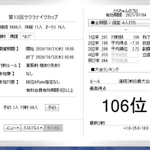 天鳳、「サクラナイツカップ」順位24223233で8戦で終わる。-14で暫定106位。親の立直は降りましょう