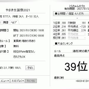 天鳳、「やまき生誕祭」4242112。連続3戦は+101で暫定39位。太くないおさんと同卓できました。