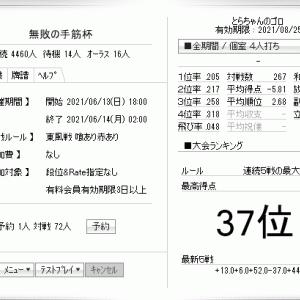 天鳳、「無敗の手筋杯」131422141。5戦連続は+104で暫定37位は上出来
