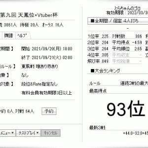 天鳳、「第九回天鳳位×Vtuber杯」434213413141。連続3戦は+70で暫定93位