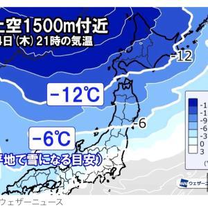 北海道に爆弾低気圧 !(11月15.16日)