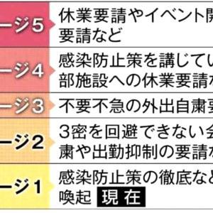 北海道の警戒ステージ2!
