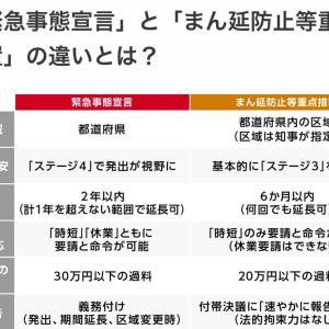 札幌まん延防止措置!