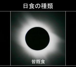 明日(6/21)は部分日食、日食のシステムはどんなもんか?