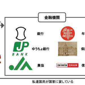 日本の義務教育に「金融」科目がない理由(その1)