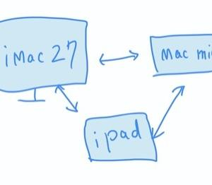 iPadOS14とtvOS14の感想など