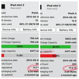iPad mini2のバッテリーが寒さでパフォーマンス低下