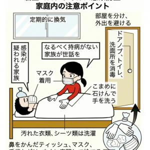 【新型コロナ】家庭内で感染しないために。
