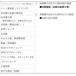 東京都休業の協力依頼を受け【休園】します。
