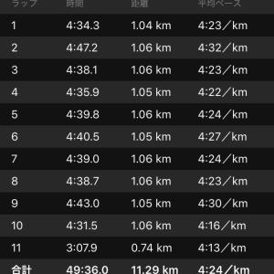 フルマラソン1週間前の練習