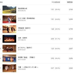 「5月の動画視聴ベスト10」と 民謡「田原坂」