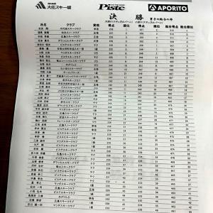 2021 広島県スキー技術選手権大会結果