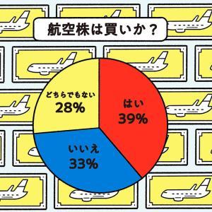 余談④:昨年末に購入した株4銘柄(JAL, ANA, JR東海, JR東日本)