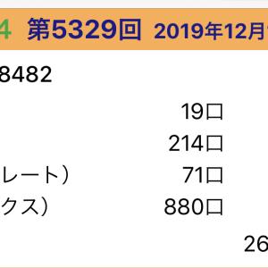【ナンバーズ4】12月13日5329回、結果