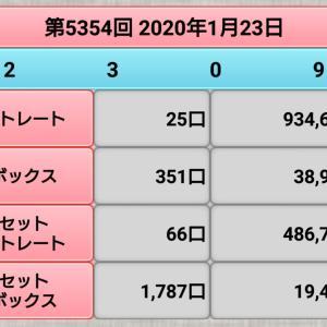 【ナンバーズ4】1月23日、5354回結果