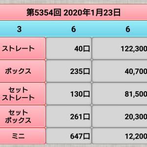 【ナンバーズ3】1月23日、5354回結果