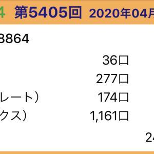 【ナンバーズ4】4月3日、5405回結果