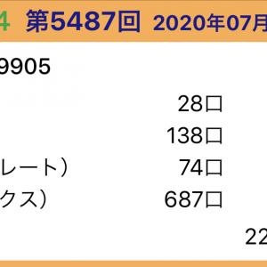【ナンバーズ4】7月28日、5487回結果