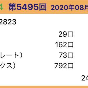 【ナンバーズ4】8月7日、5495回結果